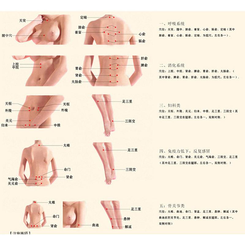 青森药业三伏贴 艾灸穴位贴---30贴/盒*2盒--夏养心!缓解肩颈,腰腿,关节不适!